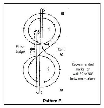Correct Reining Pattern B