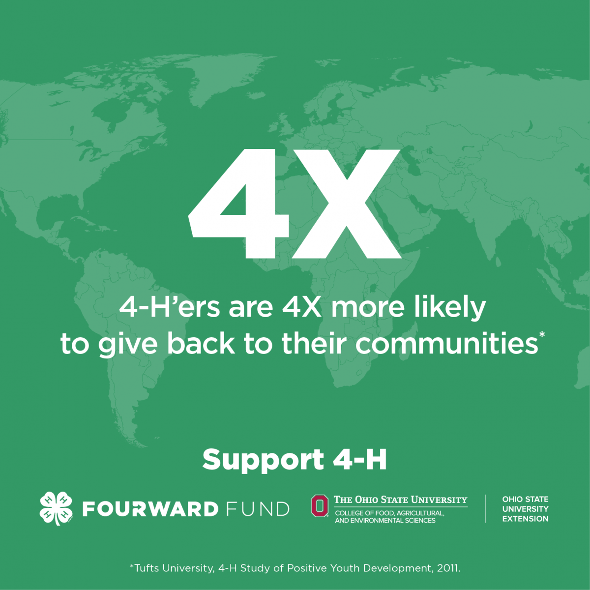 4-H'ers are 4x more likely to give back to their communities'.