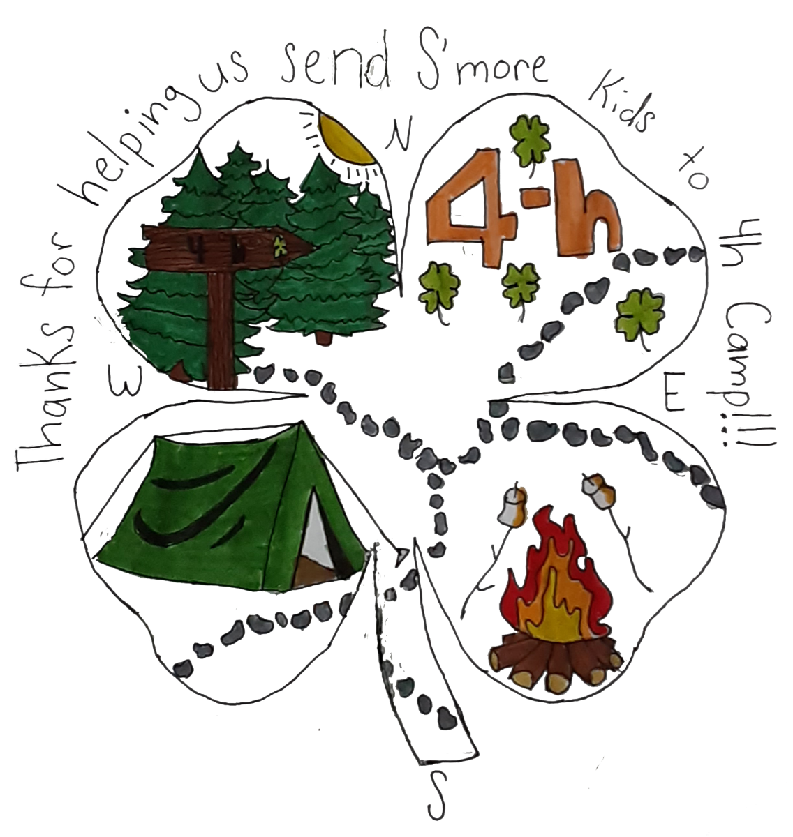 """Text: """"Thanks for helping us send s'more kids to 4-H camp!"""" arched across the top of a 4-H clover. Cardinal directions are labeled on the clover. Inside the clover is a drawing of a forest, a tent, and a campfire as well as """"4-H' surrounded by other clovers."""